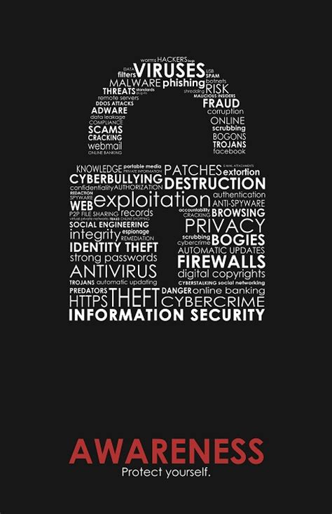 Awareness Posters and Videos | RIT Information Security