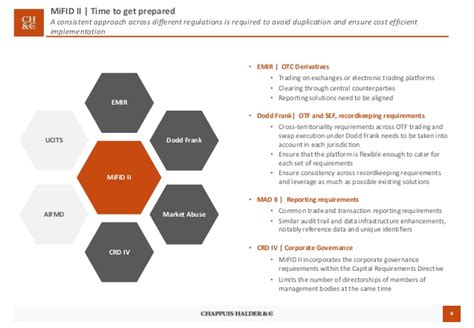 CH&CO MiFID II it is time to get prepared